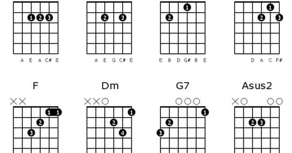 A LOT TO LEARN CHORDS by Copperlily @ Ultimate-Guitar.Com