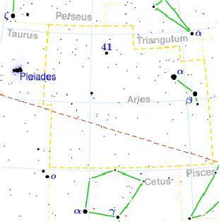 Animal Symbols Of The Nakshatras Vedic Astrolgy Outlook Constellations Aries Constellation Constellation Map