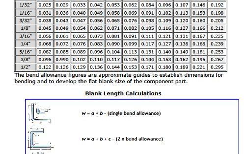 press brake bend allowance chart
