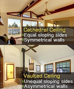 Difference Between Vaulted And Cathedral Ceiling Google Search Cathedral Ceiling Vaulted Ceiling Roof Structure