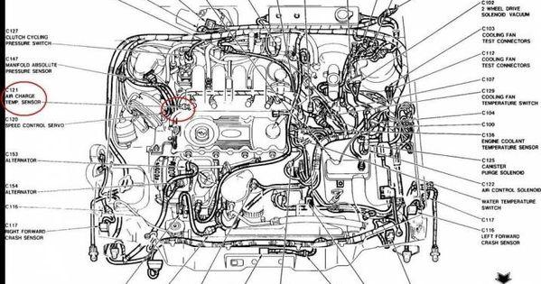 10 Ford Kuga Wiring Diagram Ford Kuga Diagram Electrical Wiring Diagram