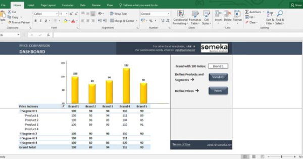 Price Comparison And Analysis Tool Excel Template For