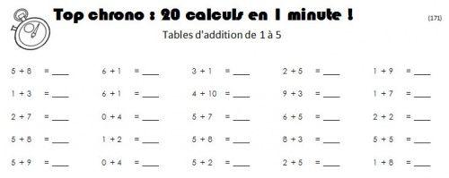 Generateurs De Tests De Tables Calcul Mental Ce1 Calcul Ce1 Additions Ce1