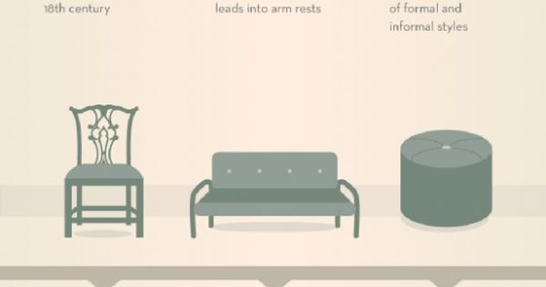 Glossary Of Furniture Terms