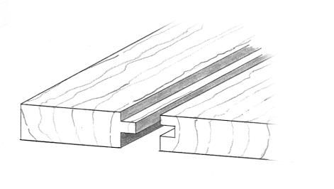 How To Choose The Right Joint For The Job Startwoodworking Com Joinery Details Joint Tongue And Groove