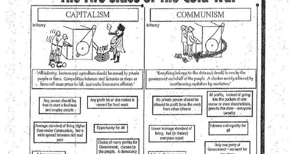 communism v capitalism worksheet in february 2012 roosevelt high school in des moines iowa. Black Bedroom Furniture Sets. Home Design Ideas