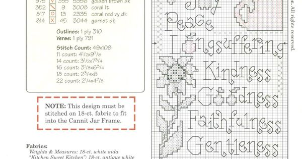 fruit of the spirit cross stitch pattern with color key    schema punto croce can it 04