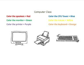 Parts Of A Computer Coloring Page Computer Lessons Coloring