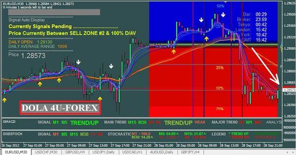 Forex bandit flash trading system