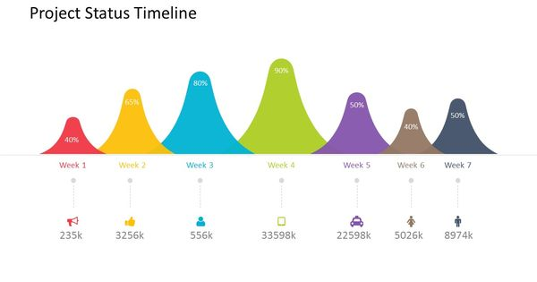 Project Status Powerpoint Timeline Related Powerpoint