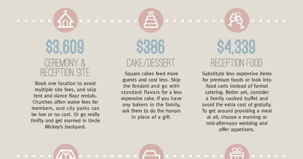 For Rich Amp For Poor Weddings For Any Budget Infographic