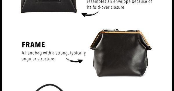 The Complete Glossary of Bag Types More Visual Glossaries (for Her): Backpacks /