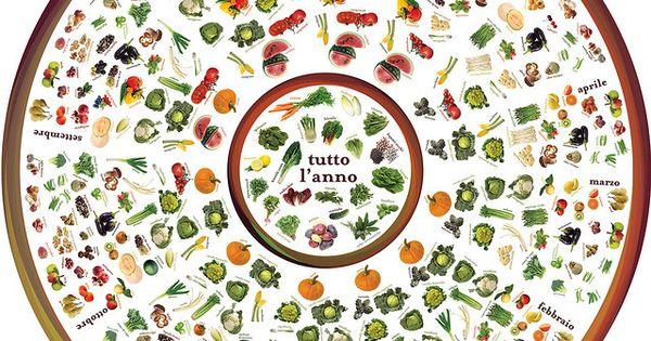 Italian food healthy food food for health