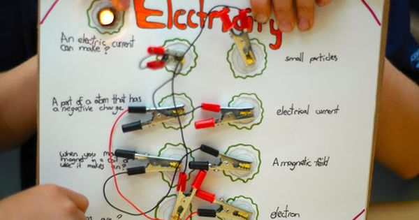 Circuit Game Boards made during our energy unit of inquiry | 6-5 ...