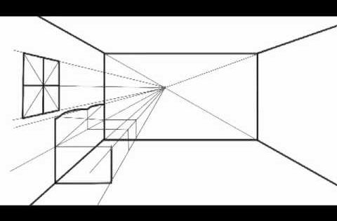 how to draw one point perspective drawing