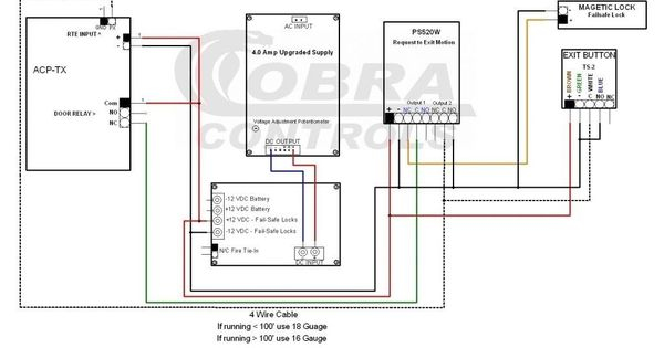 1992 F150 Starting System Wiring Diagrams In 2020 Access Control System Access Control Electrical Wiring Diagram