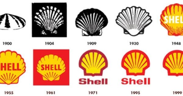 shell company background and history We aim to meet the energy needs of society in ways that are economically,  socially and environmentally viable, now and in the future learn about our  business.