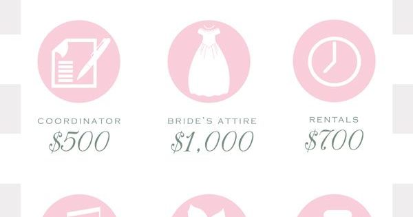 How To Plan A $10,000 Wedding, Budget Breakdown