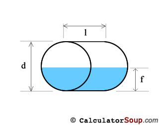 Horizontal Cylinder Tank Schematic Liquid Volume Horizontal Tank Volume Of A Cylinder