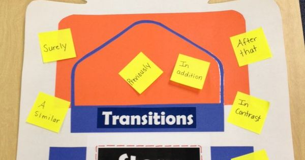 teaching transitions in writing Objective students learn the importance of using transitional phrases in their writing directions give students the following information about using transitions in.
