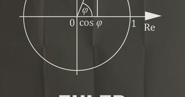 Minimalist Classroom Noise ~ Euler s formula minimal poster