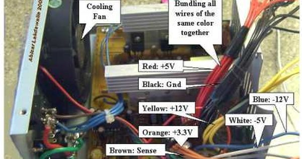 How To Convert A Computer Atx Power Supply To A Lab Power Supply Computer Power Supplies Diy Electronics Electronics Projects