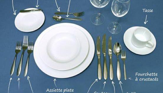l 39 astuce pour savoir comment mettre la table correctement mettre la table positionner et. Black Bedroom Furniture Sets. Home Design Ideas