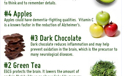 "5 Best Foods for Memory - ""You can keep your brain healthy,"