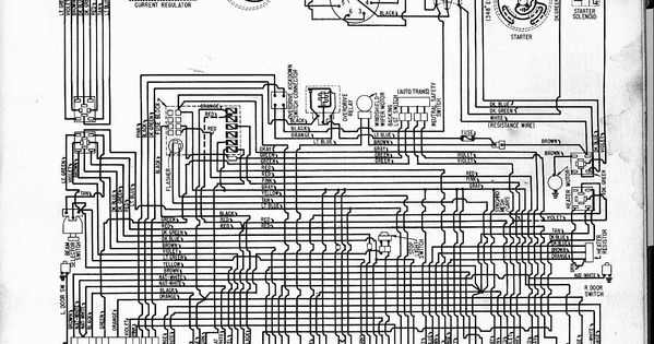 Best Of 1970 Chevelle Wiring Diagram In 2020 Electrical Wiring Diagram Diagram Impala
