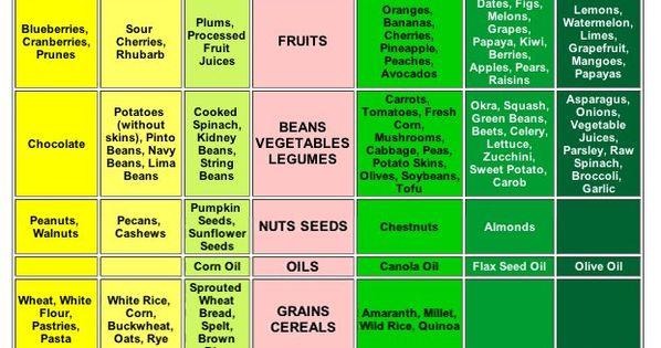 acid reflux diet plan pdf