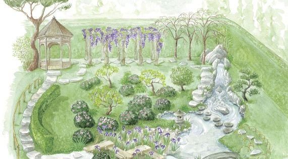 Baume Im Garten Planen In 4 Schritten Obi Ratgeber In 2020 Garten Planen Garten Garten Ideen