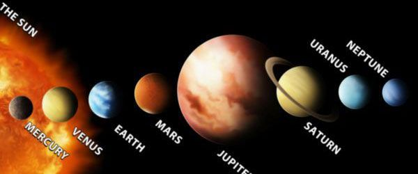 Image result for how big is our solar system