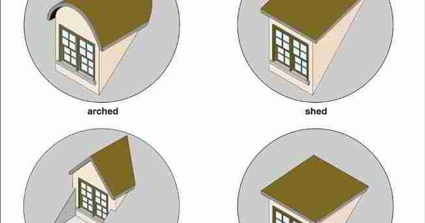 Window types by shape c carson dunlop associates for Types of window shapes