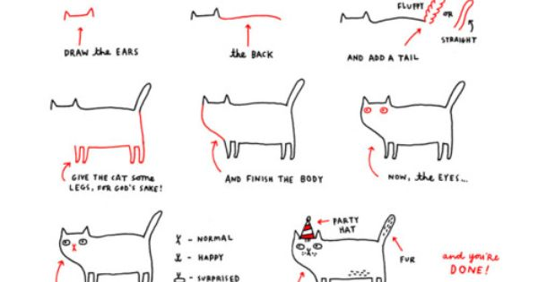 How to Draw a Cat by Illustrator Gemma Correll