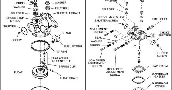 Tecumseh Carburetor Diagram