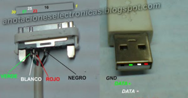 Anotaciones Electronicas Apuntes Y Datos Electronicos Iphone Cable Data Cable Diy Speakers