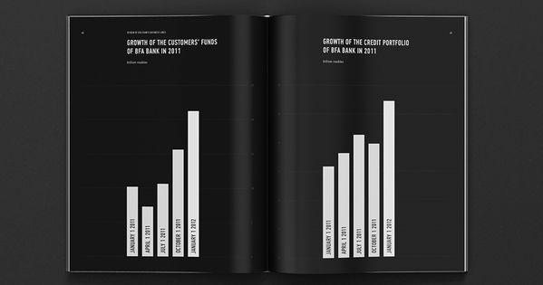 Годовой отчет для банка БФА за 2011 год Годовой отчет © Alexander