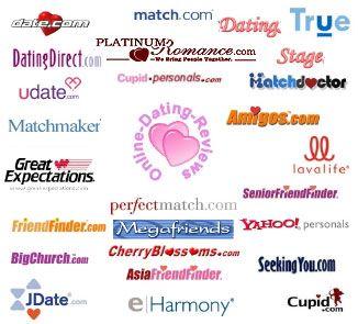 E-Dating-Websites Geologische Querschnitt relative Datierung