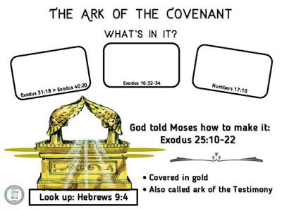 Ark Of The Covenant Worksheet Bible For Kids Bible Lessons For
