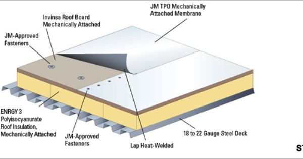 Best Tpo Roofing System Details Single Ply Roof Johns 400 x 300