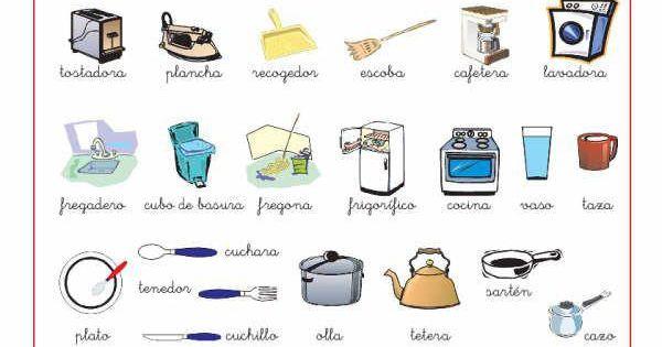 Cosas en la cocina vocabulario pinterest - Cosas de cocina ...