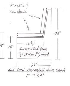 Bench Window Seat With File Drawers Plans The Window Sill The Sill Should Integr Banquette Seating In Kitchen Banquette Seating Restaurant Booth Seating