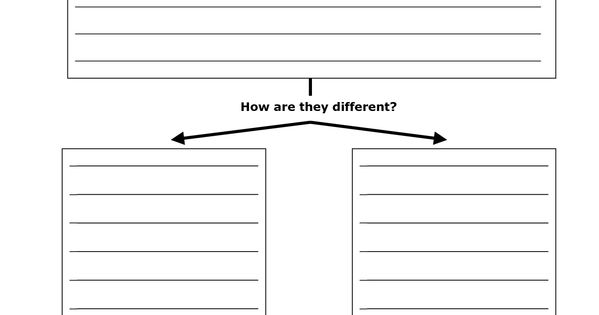 death penalty essay cons Compare and Contrast Graphic Organizers - Free Templates