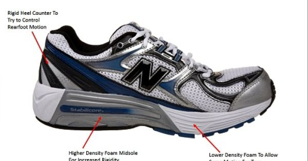 motion control stability shoes
