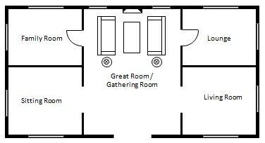 Living Room Design Living Room Designs Family Room Design Room Design