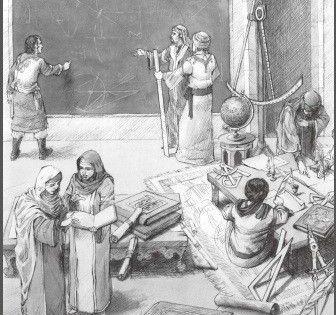 بحث عن اشهر علماء الرياضيات في الحضارة الإسلامية والعالم الاوروبي أبحاث نت Painting Art