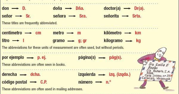 Common Spanish Abbreviations