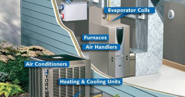 Diy Disasters When To Make The Call To Your Hvac Technician Air