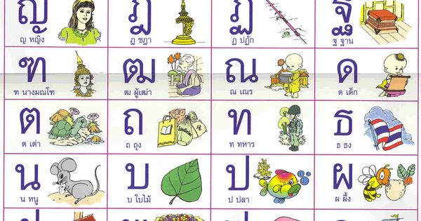 Thai Lesson 10 - How are you? - YouTube