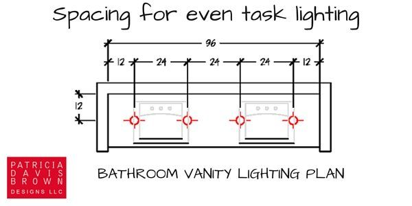 How To Light A Vanity Correctly A Lighting Design How To Lighting Design Vanity Interior Design Consultation
